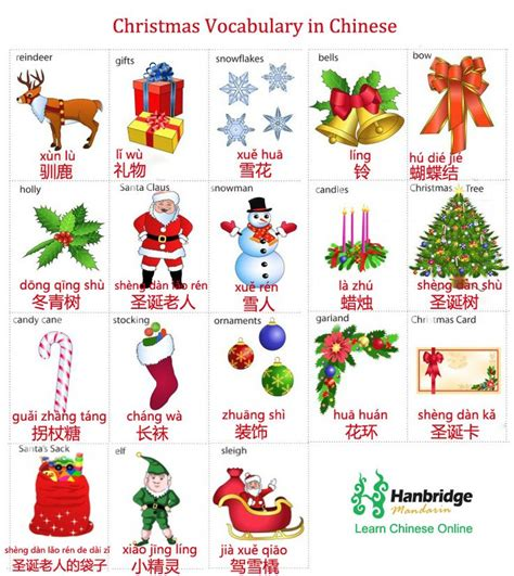 956 Best Vocabulary Images On Pinterest  Languages, Chinese And Chinese Language