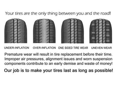 Jack's Wheel Alignment & Brake