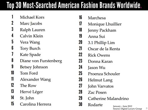 designer brands list womens clothing brands bbg clothing