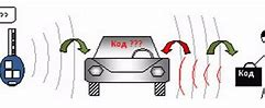 как обезопасить машину от угона на 100 процентов