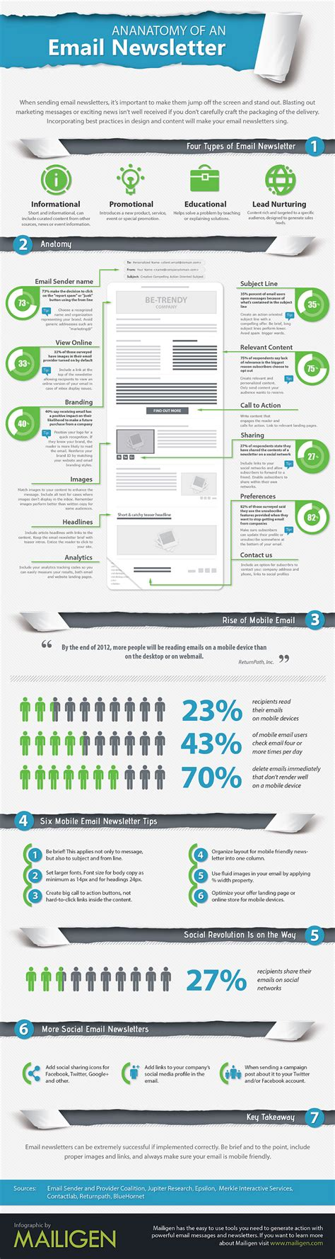boilerplate template the ultimate email newsletter boilerplate template brandongaille