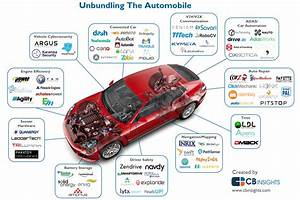 Cb Auto : disrupting the auto industry the startups that are unbundling the car ~ Gottalentnigeria.com Avis de Voitures