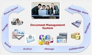 How edms is different from dms ricoh data center for E document management system