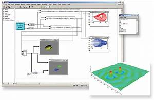 Vissim 7 For Embedded System Design