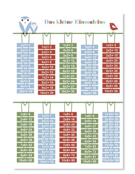 Kleines Einmaleins Der Teichfilter by Kleines Einmaleins Poster F 252 R Kleine Professoren