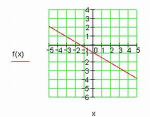 Parabeln Berechnen : l sungen geraden und parabeln zur vorbereitung einer klassenarbeit i ~ Themetempest.com Abrechnung