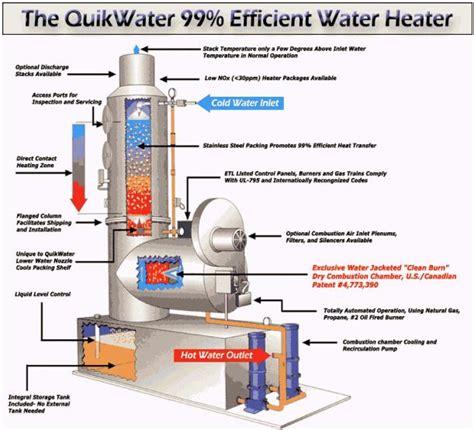 direct energy phone number water heating directcontac naturalgasefficiency org