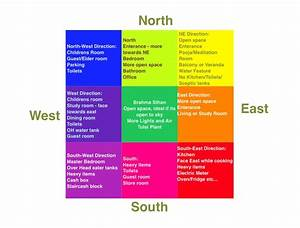 vastu colors bring good luck to homes chennaites With vastu remedies for south east bathroom