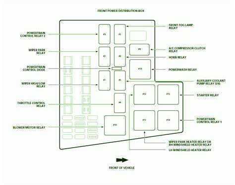 jaguar s type wiring diagram wiring library