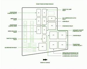 1999 Jaguar S Type Fuse Box Diagram  U2013 Auto Fuse Box Diagram