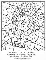 Thanksgiving Coloring Printable Pages Turkey Letter Number Sheets Printables Activity Numbers Any Sheet Holiday Games Thanks Crafts Colored Minnesota Throughout sketch template