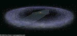 astro268 / The Edge of Solar System: Kuiper Belt