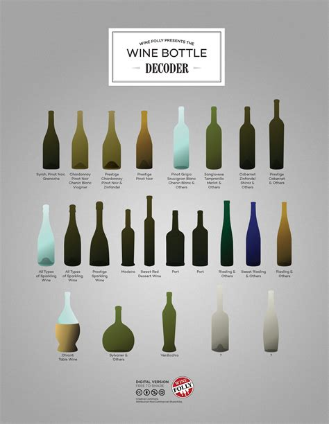 wine types types of wine bottles infographic wine folly