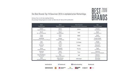 Serviceplan  Best Brands 2019 Top 10