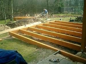 Terrasse Welches Holz : holz terrassen aus bangkirai und hartholz ~ Michelbontemps.com Haus und Dekorationen