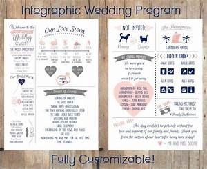 invitation infographic wedding program 2582672 weddbook With wedding invitation infographic template