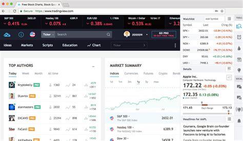 tradingview pro pro premium  account  trial