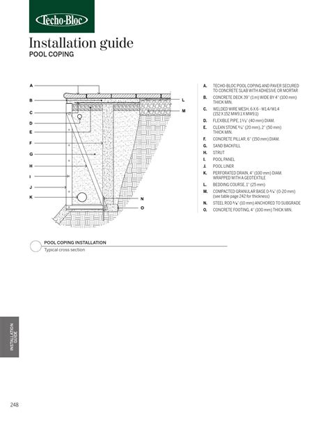 Nice Concrete Welded Wire Mesh Sizes Collection - Schematic Circuit ...