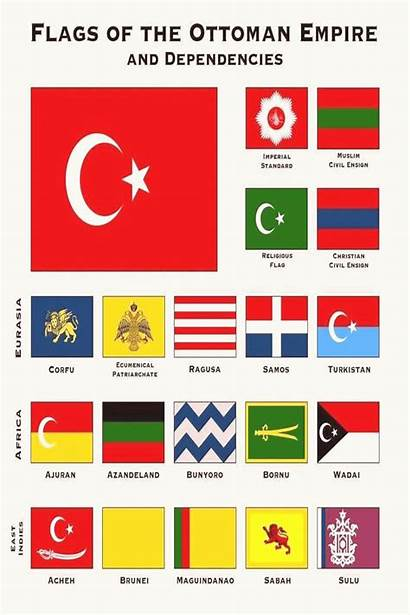 Empire Kaynağı Dietgeo Makalenin History Ottoman