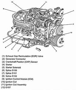 2000 Chevy Silverado 5 3 Engine Parts Diagram