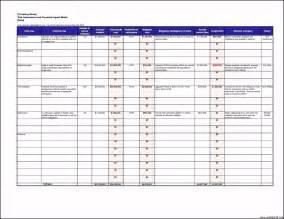 Risk Management Templates In Excel Risk Assessment Template Excel Template Update234 Com Template Update234 Com
