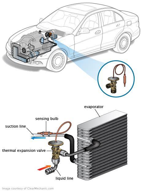 automobile air conditioning repair 1998 acura integra transmission control expansion valve
