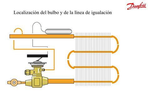 lade bulbo regular valvula de expancion