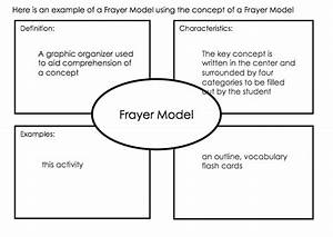 10 Best Images Of Printable Frayer Model Graphic