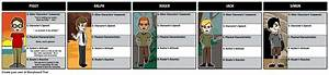 This Lord Of The Flies Teacher Guide Provides Interactive