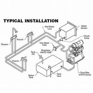 12v Dc Dual Pressure Pump System