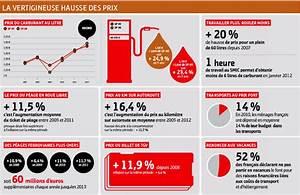 Location Voiture Le Moins Cher : la consommation collaborative r volutionne les transports ~ Maxctalentgroup.com Avis de Voitures