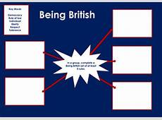 Citizenship British Values An Introduction by CollEd