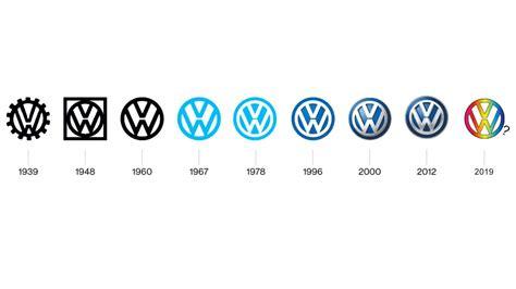 volkswagen    change  logo