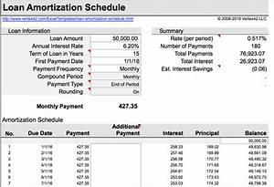 Car Loan Amortization Chart 5 Calculators To Decide If You Can Afford A New Car Or House