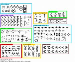 File Electrical Symbols Library Svg