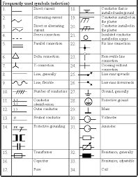Standard Symbols of Electronics & Electical - PAKTECHPOINT