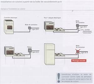 Four Et Plaque De Cuisson : raccordement four plus plaque de cuisson mixte ~ Melissatoandfro.com Idées de Décoration