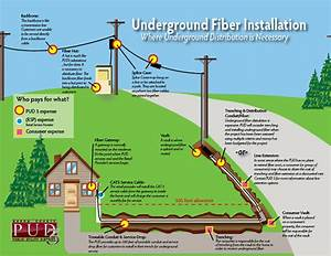 Underground Fiber Distribution Construction