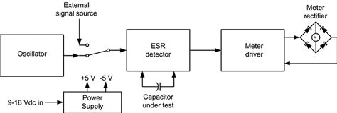 Build Esr Meter For Your Test Bench Nuts Volts Magazine