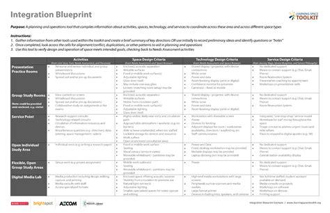 unique technology integration specialist sle resume
