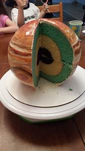 1000+ ideas about Jupiter Cake on Pinterest | Planet cake ...