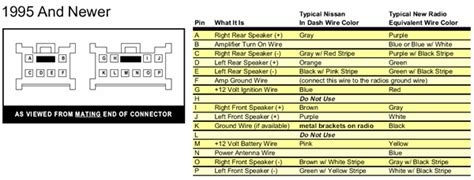 1997 Nissan Pathfinder Radio Wiring Diagram by Im Installing A New Stereo And Need A Wireing Solved Fixya