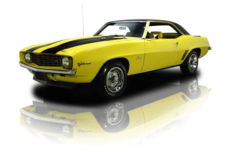 Home, Brand New Muscle Car, Replicas, Builder, For Sale