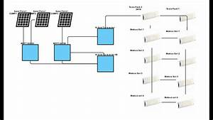Very Simple Schematic Of My Diy Powerwall Setup