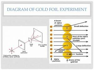 Ppt - Ernest Rutherford Powerpoint Presentation