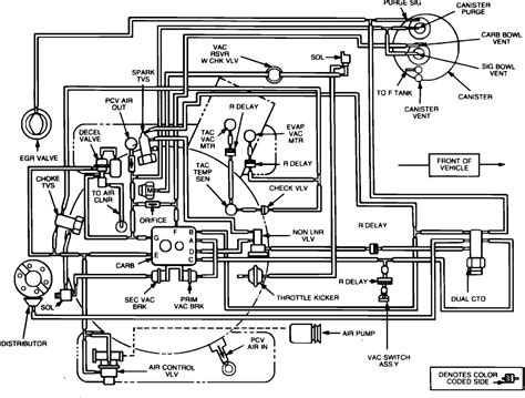Wiring Diagram 2001 Jeep Xj by 1996 Jeep Xj Vacuum Diagram Wiring Diagram