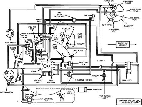 Jeep Vacuum Diagram Wiring