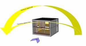 Exposition Soleil Maison : comment concevoir une maison bioclimatique le guide ~ Premium-room.com Idées de Décoration