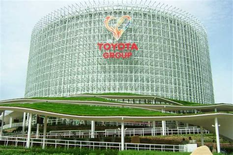 toyota company toyota motor corporation manufacturing global