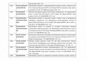 приказ о пересмотре инструкций министерство образования